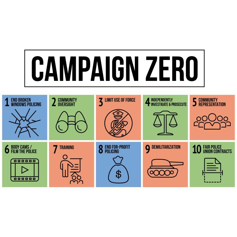 Campaign Zero $50 Donation