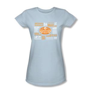 Survivor 500th Episode Women's Slim Fit T-Shirt (Light Blue)