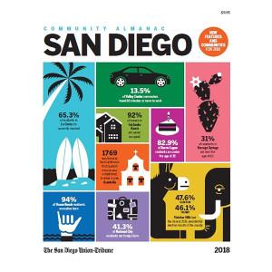 2018 San Diego Community Almanac