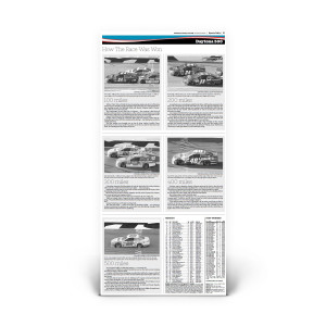 """Daytona 500 2015: """"How the Race was Won"""" Page Reprint"""