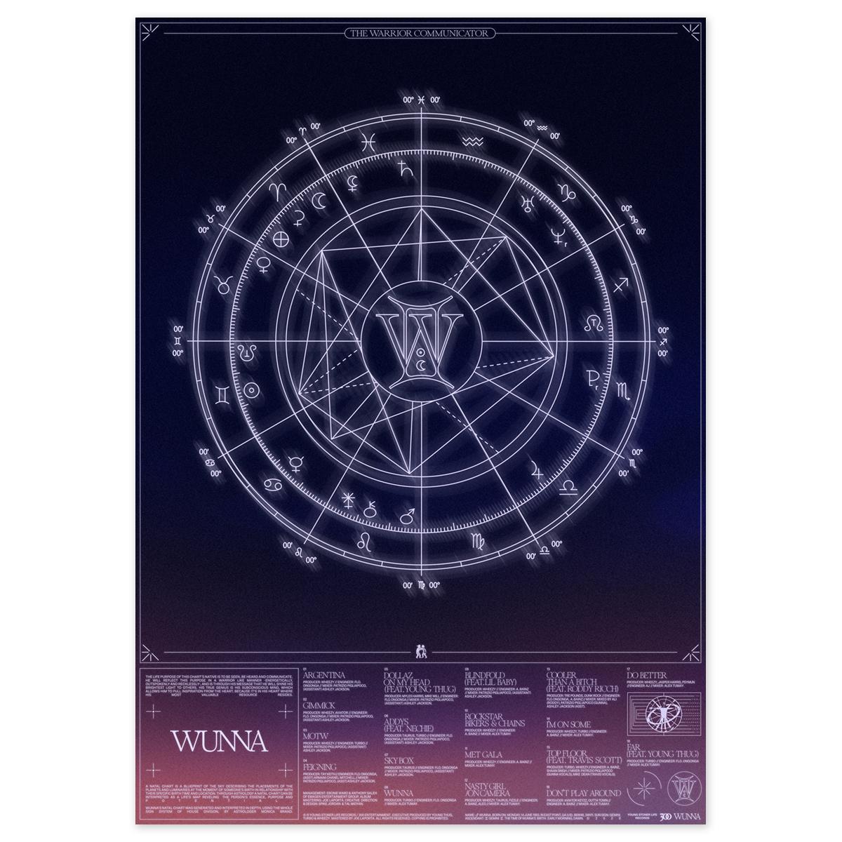 Birth Chart Poster